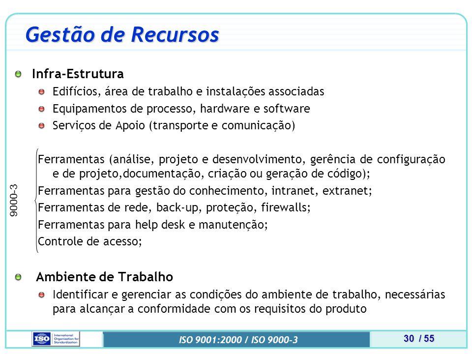 Gestão de Recursos Infra-Estrutura Ambiente de Trabalho