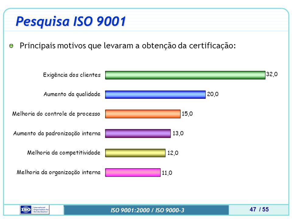 Pesquisa ISO 9001 Principais motivos que levaram a obtenção da certificação: MINI CURSO.pdf.
