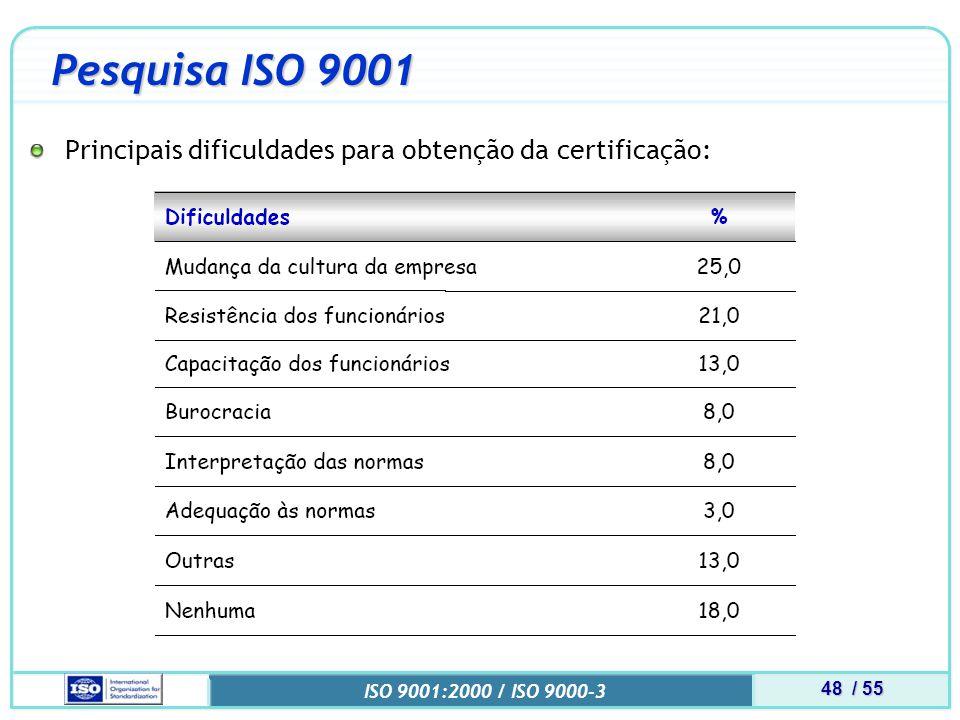Pesquisa ISO 9001 Principais dificuldades para obtenção da certificação: MINI CURSO.pdf.