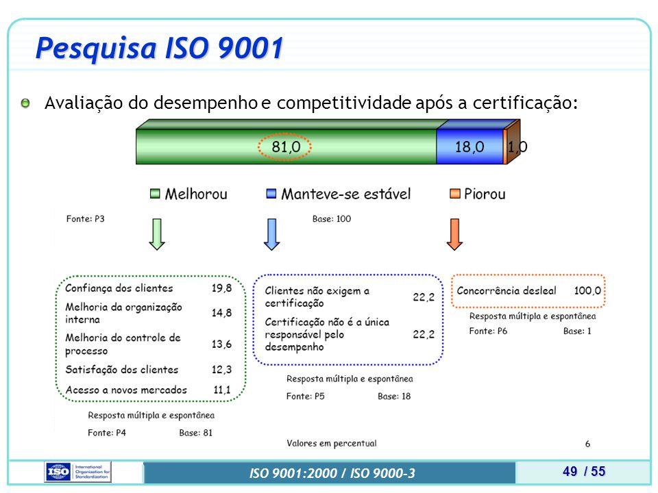 Pesquisa ISO 9001 Avaliação do desempenho e competitividade após a certificação: MINI CURSO.pdf.