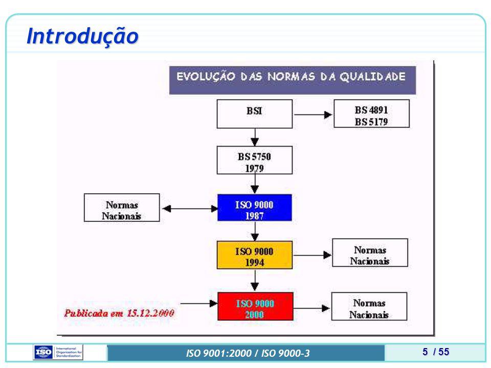 Introdução ISO 9001:2000 / ISO 9000-3