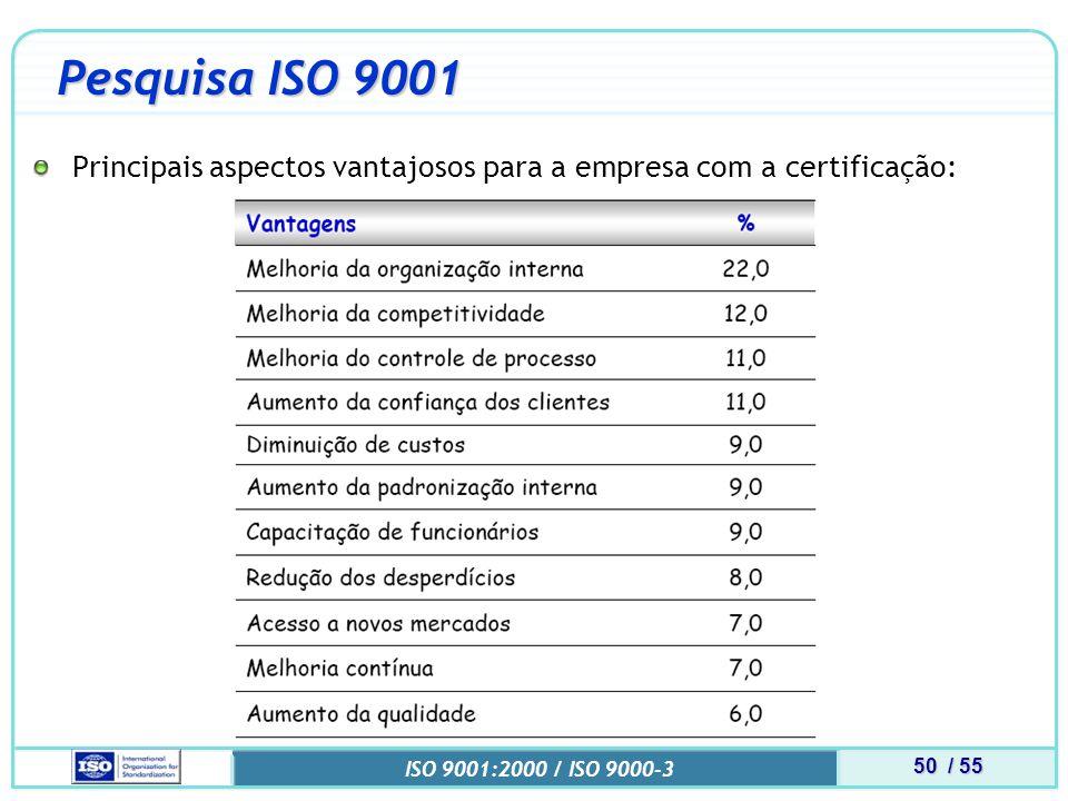 Pesquisa ISO 9001 Principais aspectos vantajosos para a empresa com a certificação: MINI CURSO.pdf.