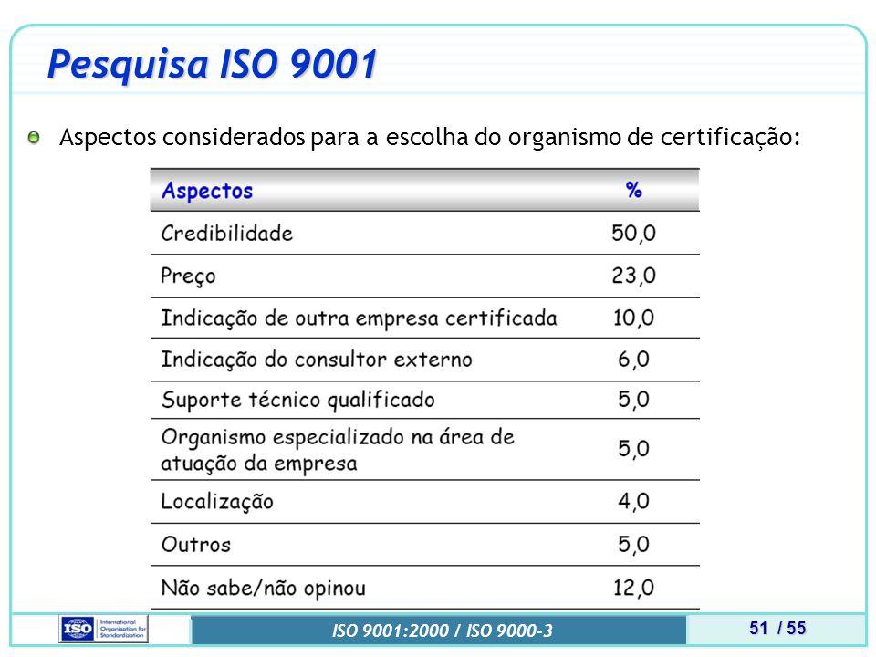 Pesquisa ISO 9001 Aspectos considerados para a escolha do organismo de certificação: MINI CURSO.pdf.