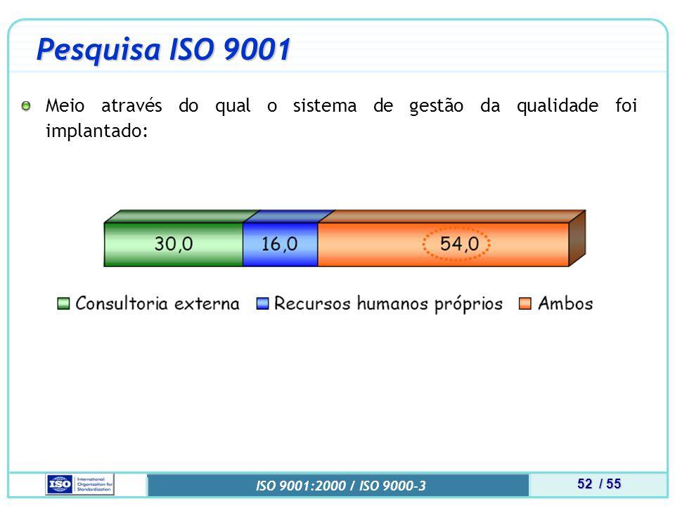Pesquisa ISO 9001 Meio através do qual o sistema de gestão da qualidade foi implantado: MINI CURSO.pdf.