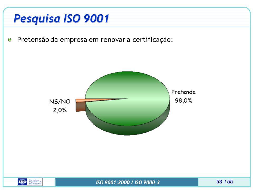 Pesquisa ISO 9001 Pretensão da empresa em renovar a certificação: