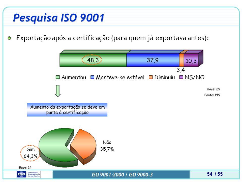 Pesquisa ISO 9001 Exportação após a certificação (para quem já exportava antes): MINI CURSO.pdf.
