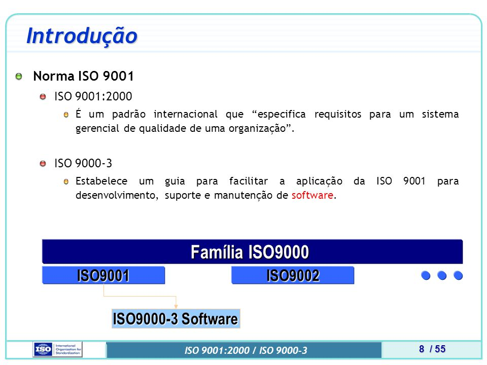 Introdução Família ISO9000 ISO9001 ISO9002 ISO9000-3 Software