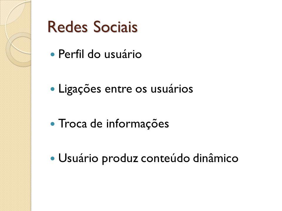 Redes Sociais Perfil do usuário Ligações entre os usuários