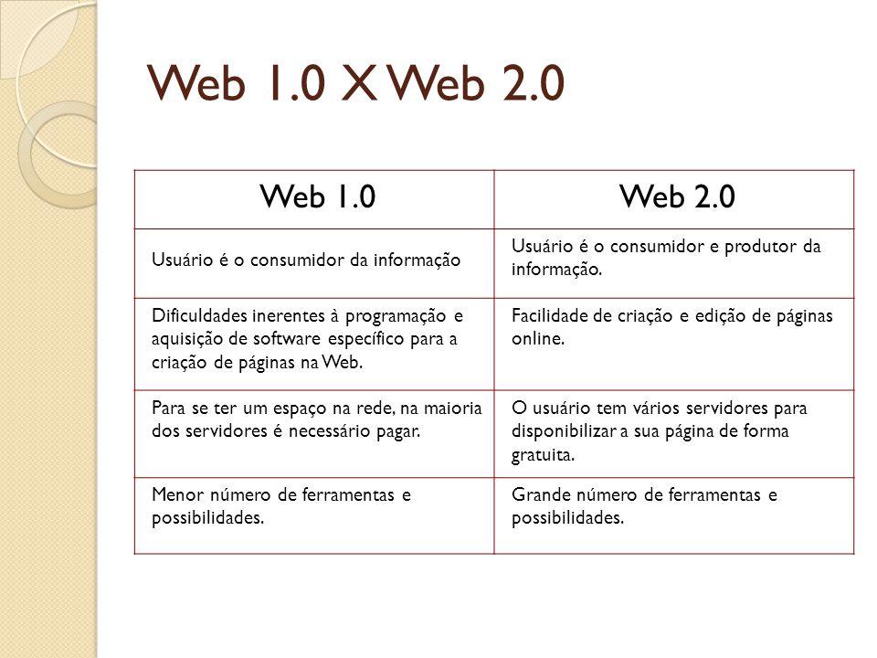 Web 1.0 X Web 2.0 Web 1.0 Web 2.0 Usuário é o consumidor da informação