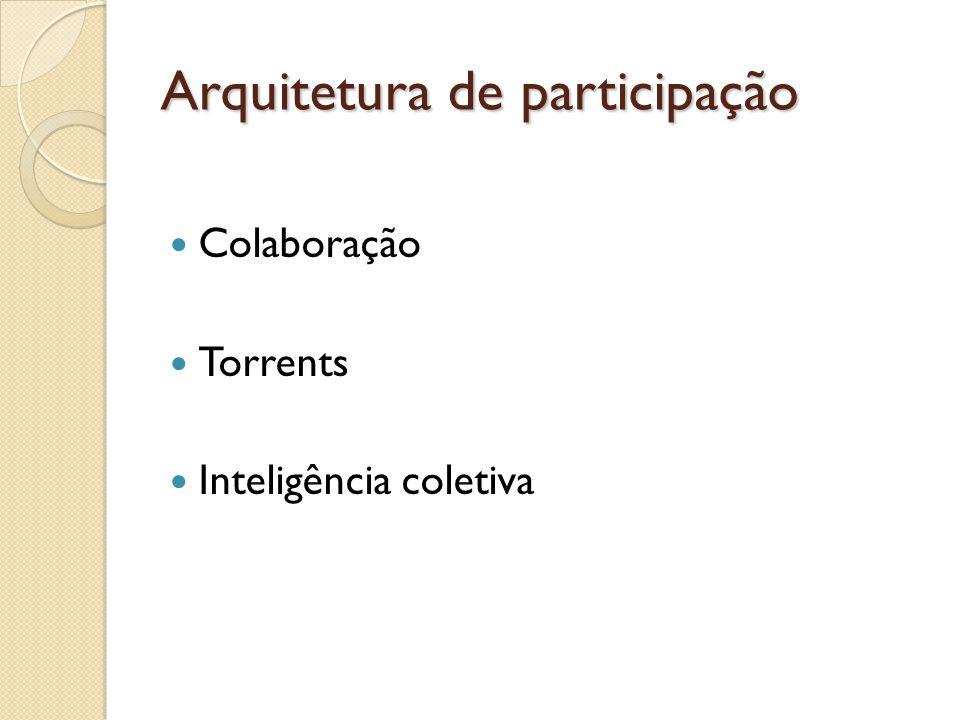 Arquitetura de participação