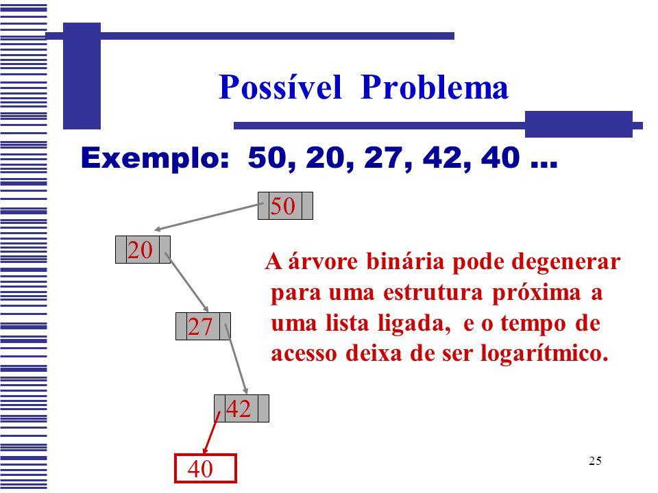 Possível Problema Exemplo: 50, 20, 27, 42, 40 ... 50 20
