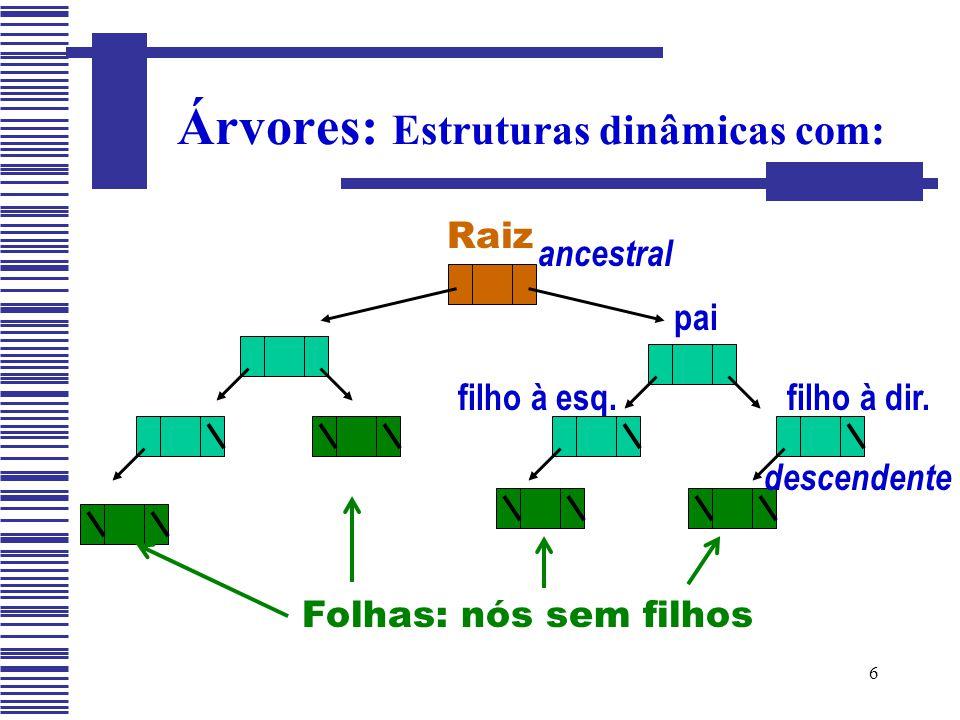 Árvores: Estruturas dinâmicas com: