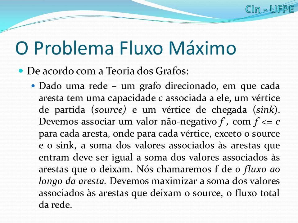 O Problema Fluxo Máximo