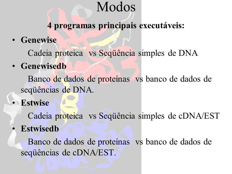 Modos 4 programas principais executáveis: