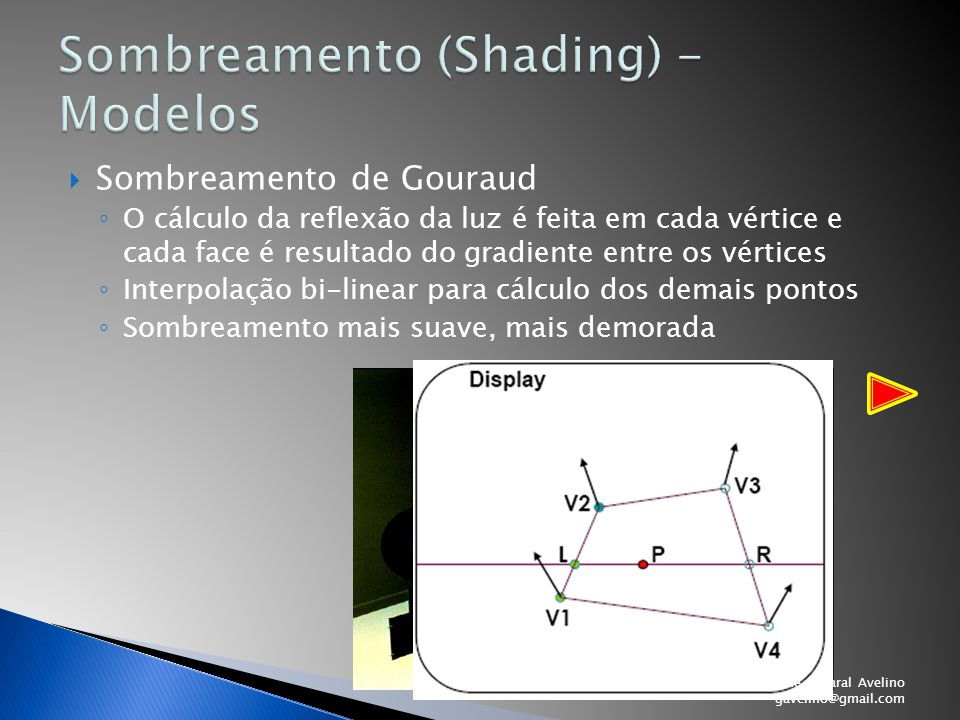 Sombreamento (Shading) - Modelos
