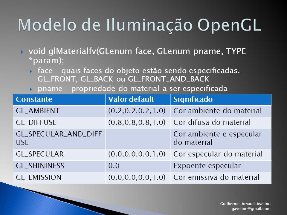 Modelo de Iluminação OpenGL