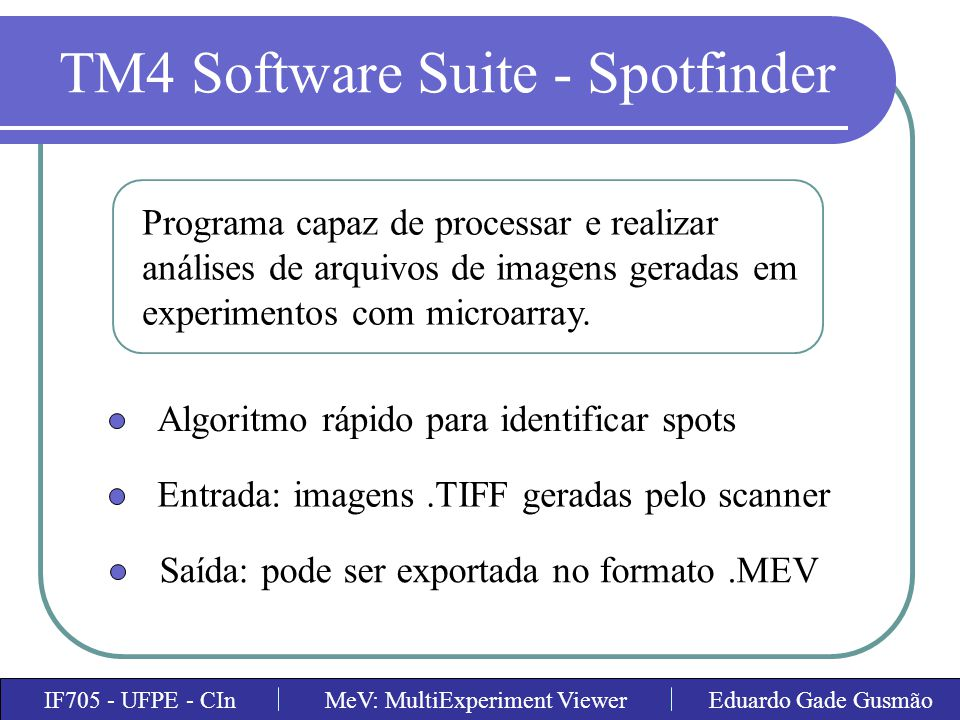 TM4 Software Suite - Spotfinder