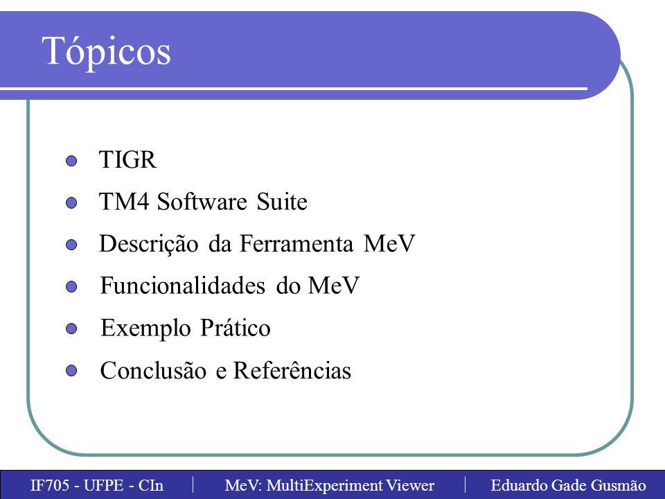 Tópicos TIGR TM4 Software Suite Descrição da Ferramenta MeV