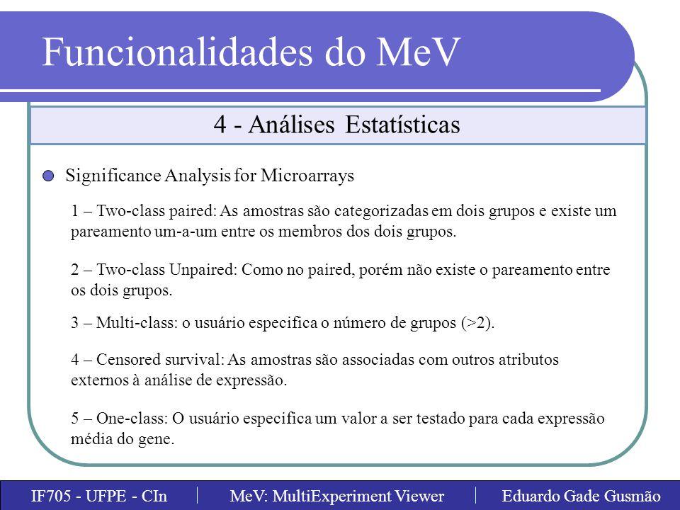 4 - Análises Estatísticas