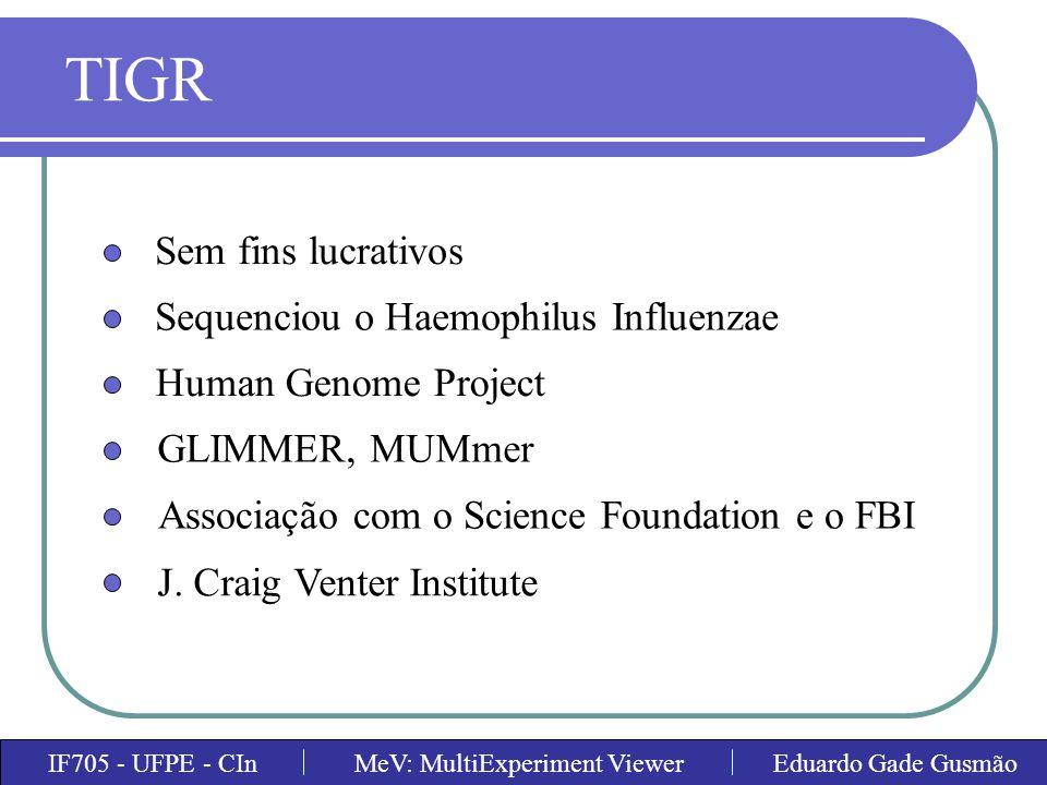 TIGR Sem fins lucrativos Sequenciou o Haemophilus Influenzae
