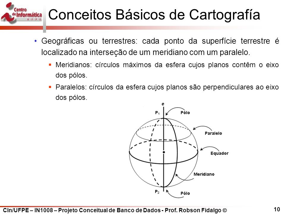 Conceitos Básicos de Cartografía