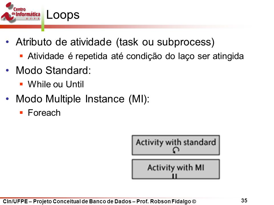 Loops Atributo de atividade (task ou subprocess) Modo Standard: