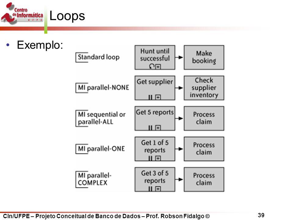 Loops Exemplo: