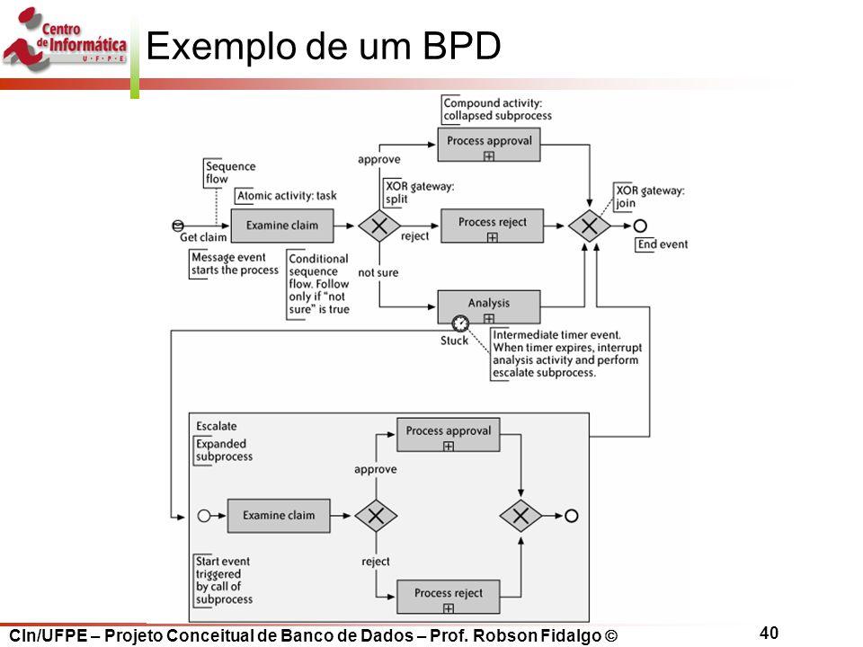 Exemplo de um BPD