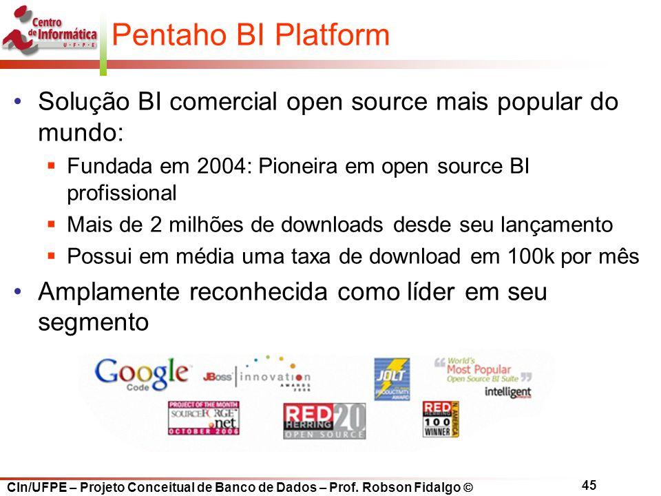 Pentaho BI Platform Solução BI comercial open source mais popular do mundo: Fundada em 2004: Pioneira em open source BI profissional.