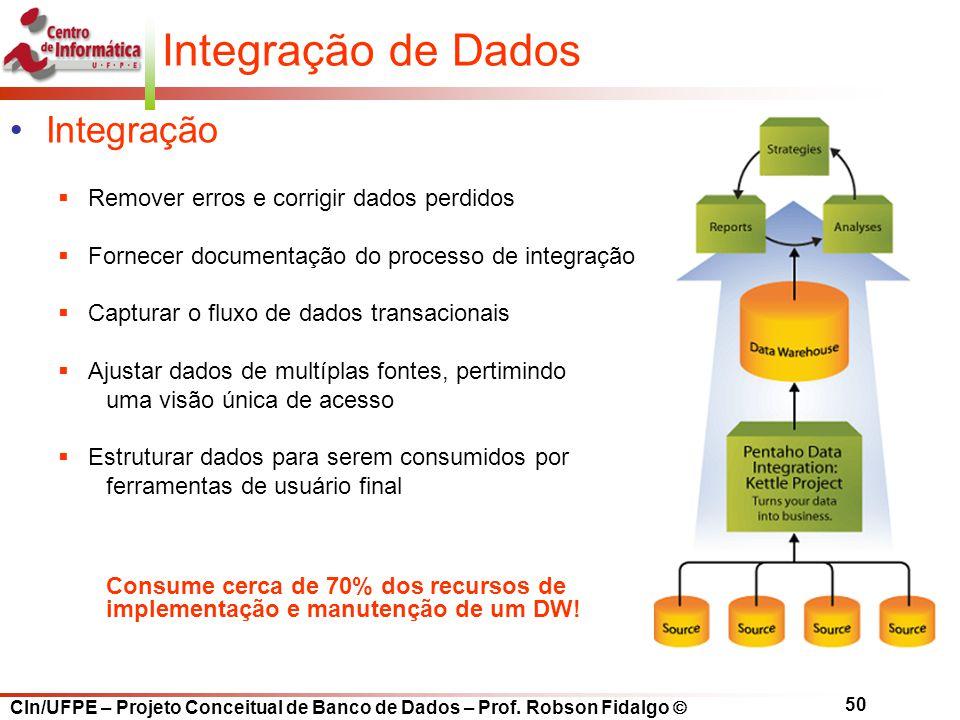 Integração de Dados Integração Remover erros e corrigir dados perdidos