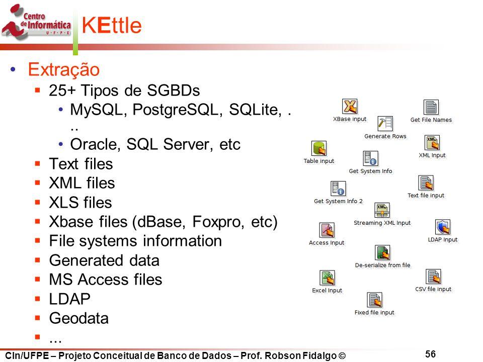 KEttle Extração 25+ Tipos de SGBDs MySQL, PostgreSQL, SQLite, ...