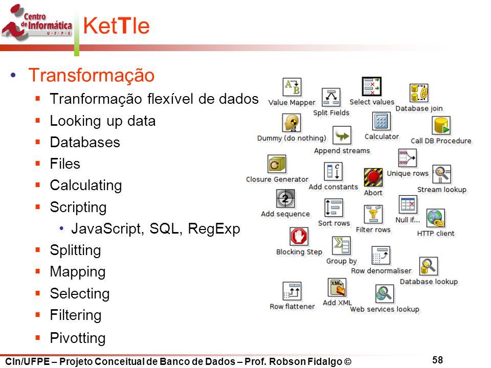 KetTle Transformação Tranformação flexível de dados Looking up data