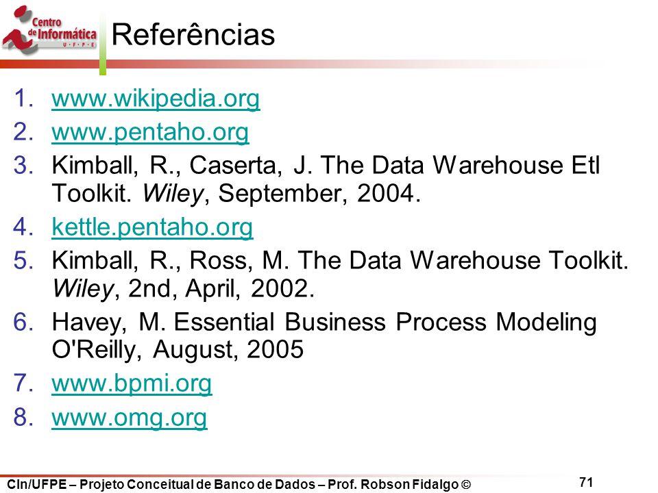 Referências www.wikipedia.org www.pentaho.org