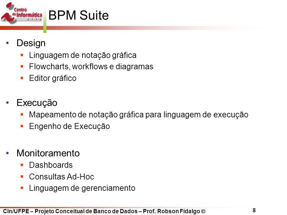 BPM Suite Design Execução Monitoramento Linguagem de notação gráfica