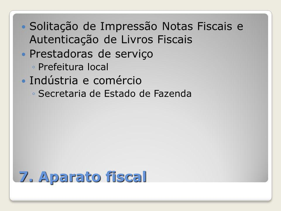 Solitação de Impressão Notas Fiscais e Autenticação de Livros Fiscais