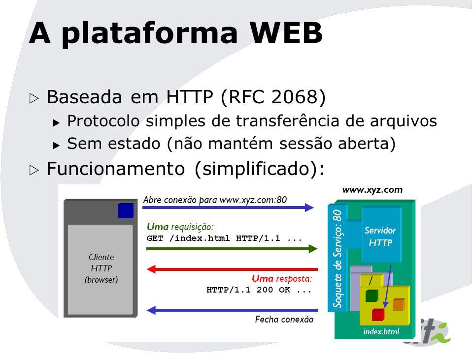 A plataforma WEB Baseada em HTTP (RFC 2068)