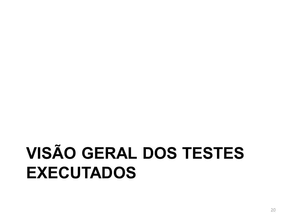 VISÃO GERAL DOS TESTES EXECUTADOS