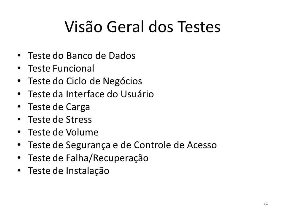 Visão Geral dos Testes Teste do Banco de Dados Teste Funcional