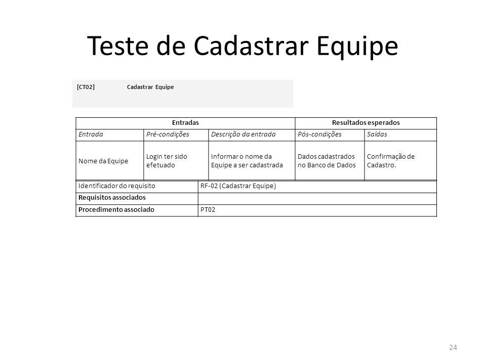 Teste de Cadastrar Equipe