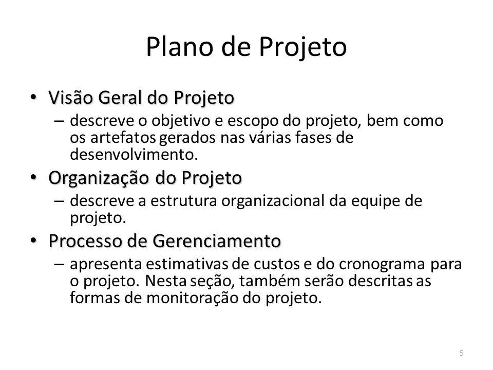 Plano de Projeto Visão Geral do Projeto Organização do Projeto