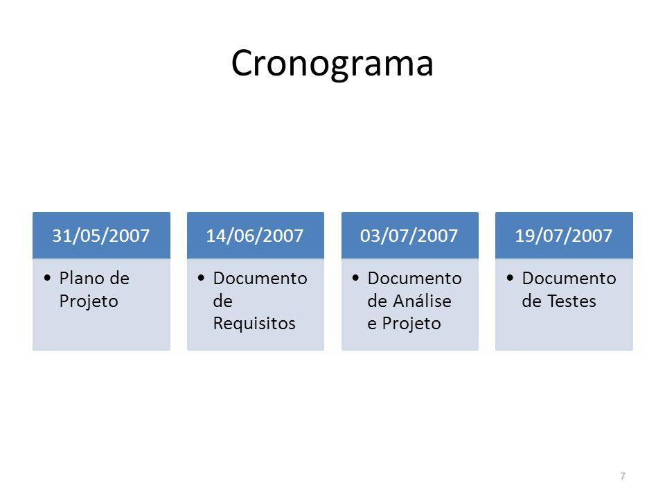 Cronograma 31/05/2007 Plano de Projeto 14/06/2007