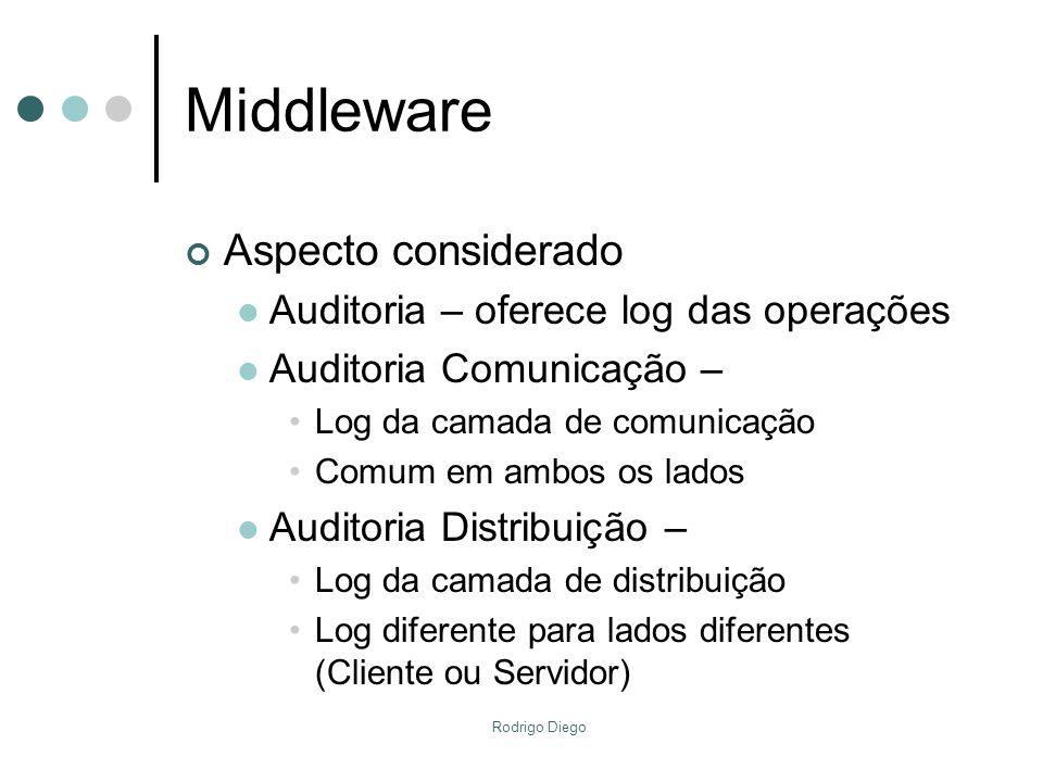 Middleware Aspecto considerado Auditoria – oferece log das operações