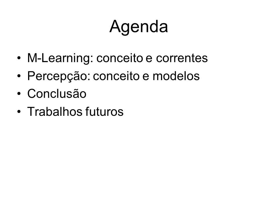 Agenda M-Learning: conceito e correntes Percepção: conceito e modelos