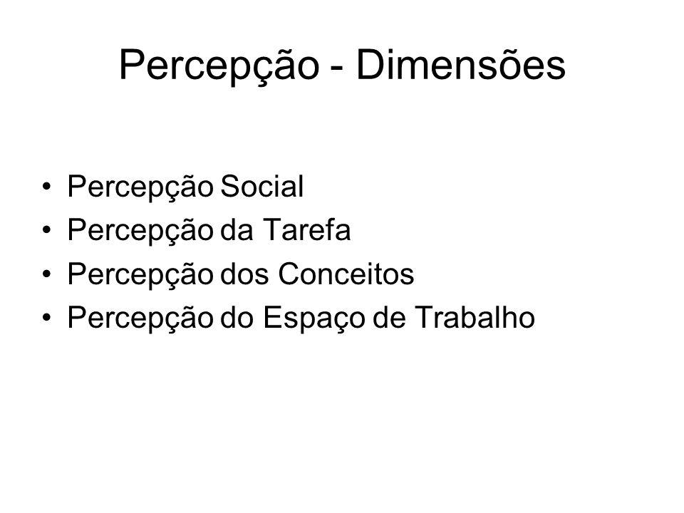 Percepção - Dimensões Percepção Social Percepção da Tarefa