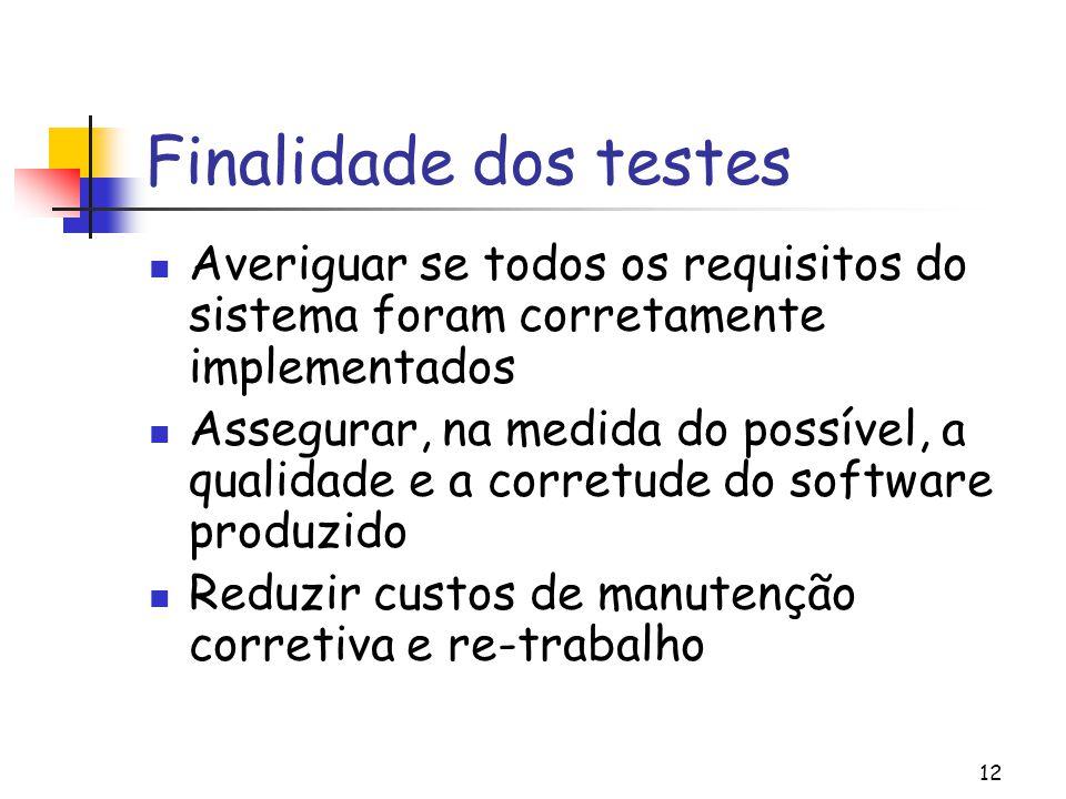 Finalidade dos testes Averiguar se todos os requisitos do sistema foram corretamente implementados.