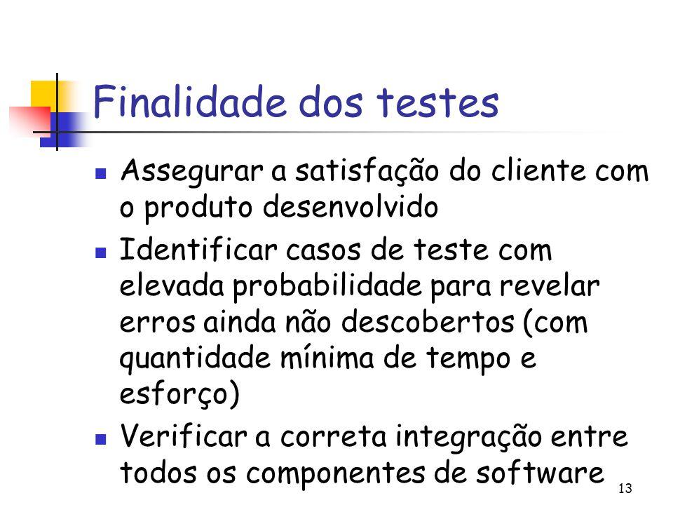 Finalidade dos testes Assegurar a satisfação do cliente com o produto desenvolvido.
