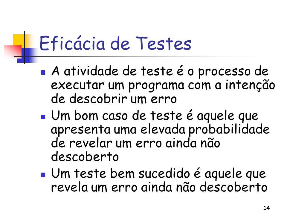 Eficácia de Testes A atividade de teste é o processo de executar um programa com a intenção de descobrir um erro.