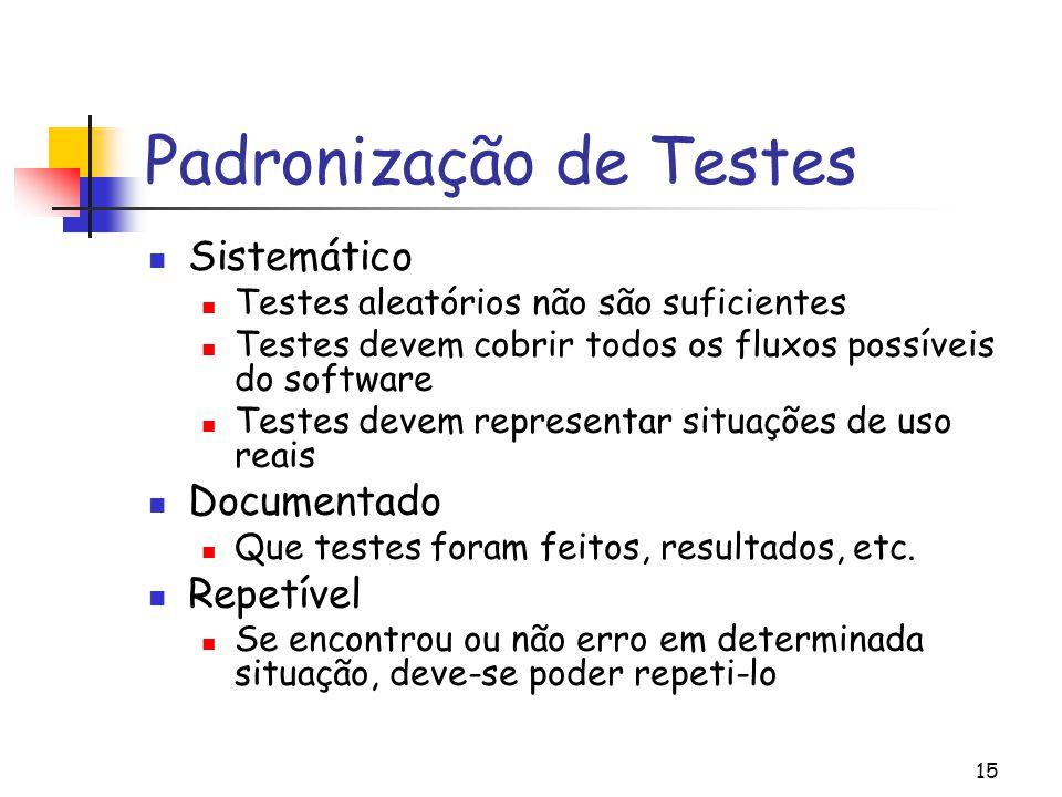 Padronização de Testes