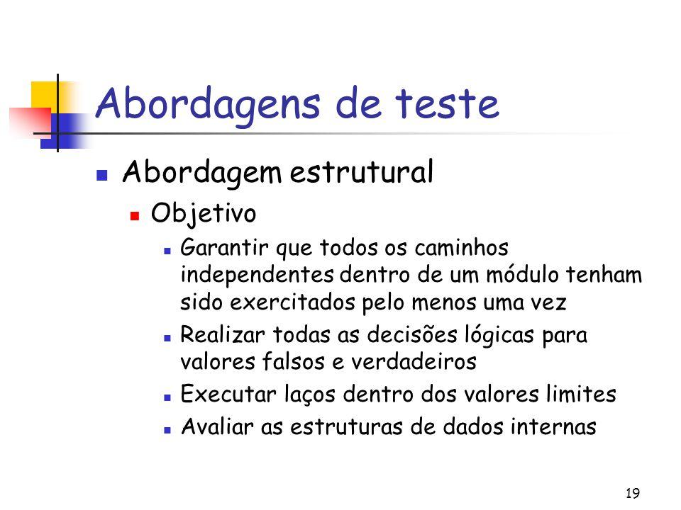 Abordagens de teste Abordagem estrutural Objetivo