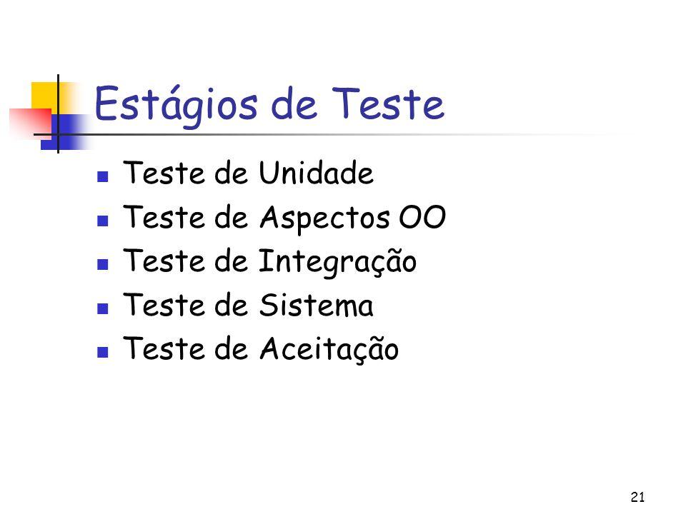 Estágios de Teste Teste de Unidade Teste de Aspectos OO